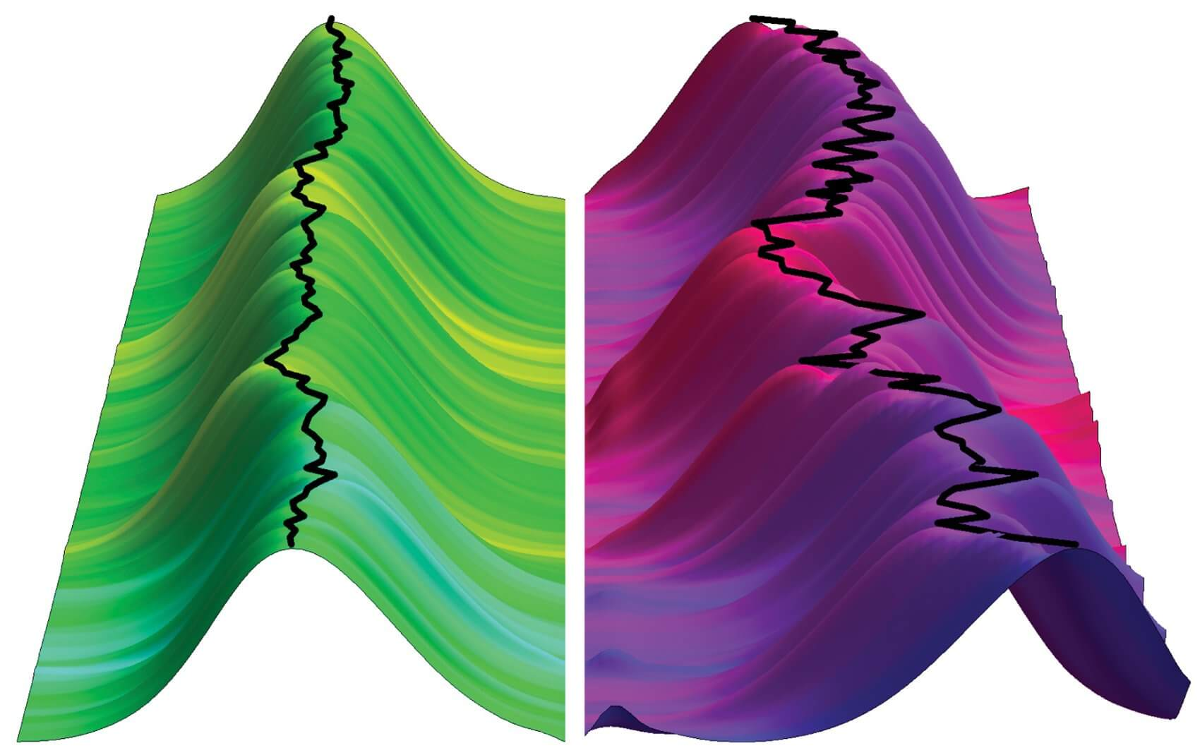 These green and purple hills represent the average activity for many neurons in two different brain regions. These neuronal activity patterns will differ from time to time, even in response to exactly the same sensory stimulus, and those differences set the limit for how well the brain can sense things. (Credit: Xaq Pitkow/Rice University)