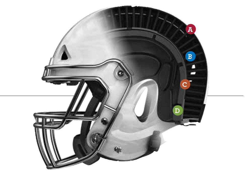 The four layers of the VICIS football helmet. Credit: VICIS