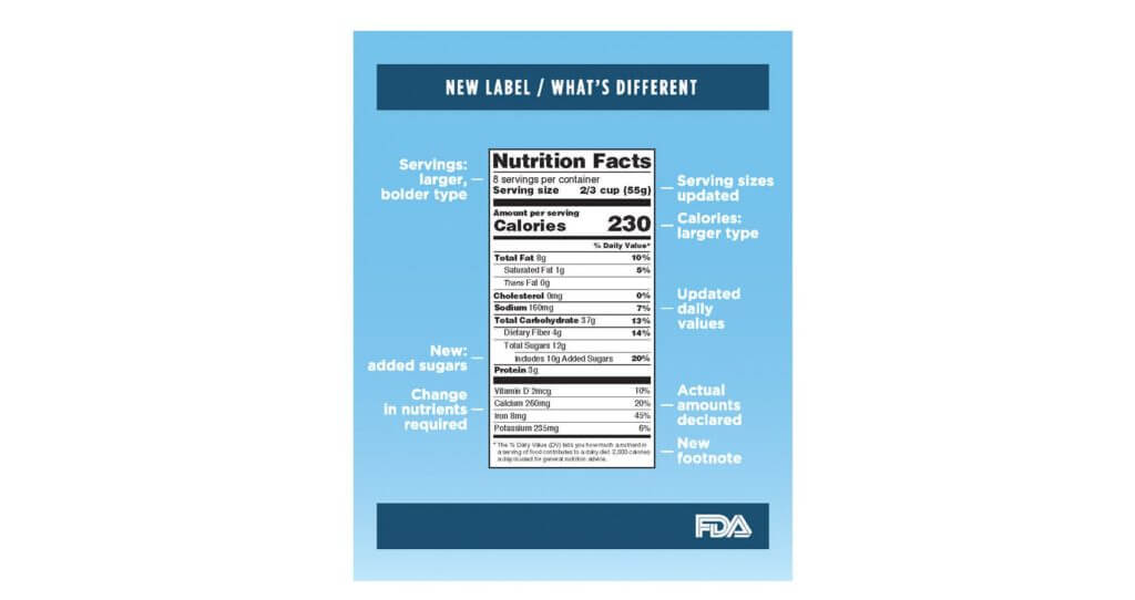 food label new FDA