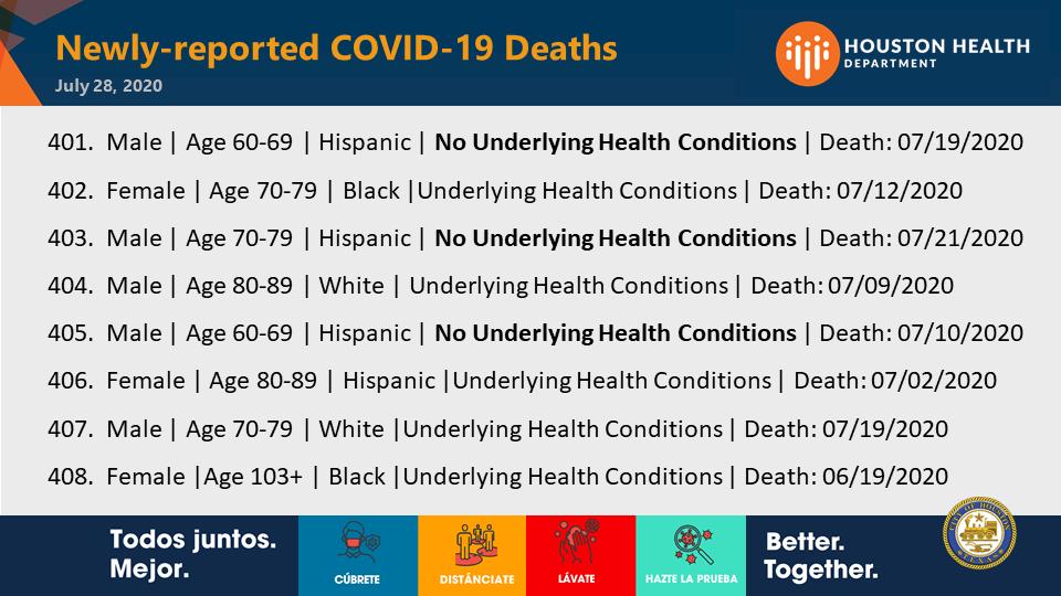 Coronavirus A Texas Medical Center Continuing Update Tmc News