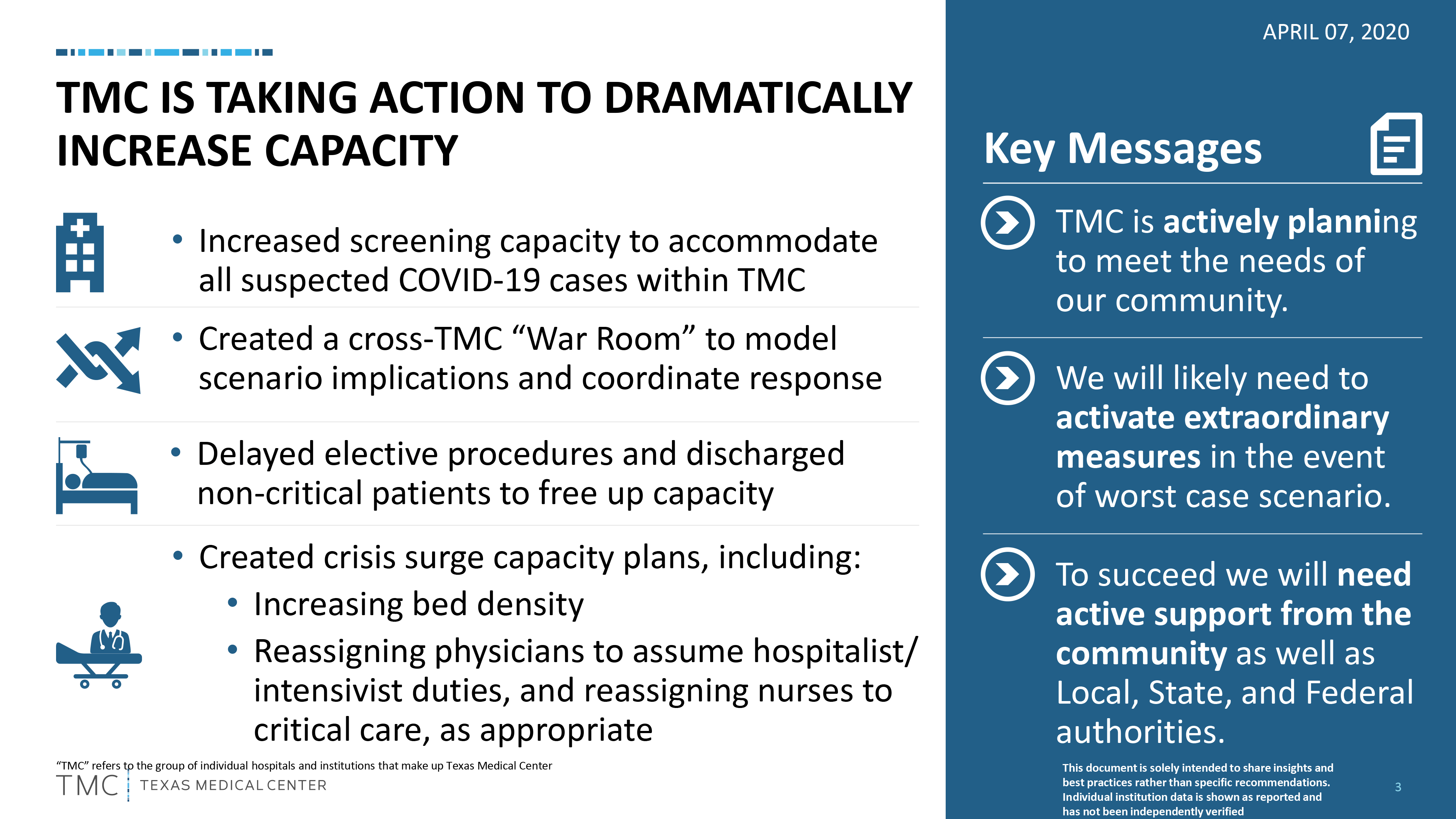 TMC is Taking Action to Increase Capacity